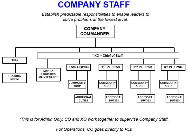 Company Staff 1