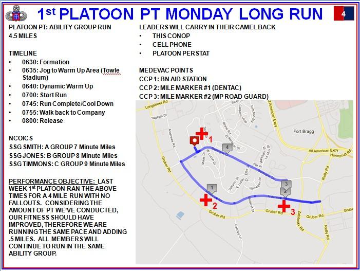 Long Run CONOP